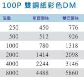 【客製化】超聯捷 250張單面彩色印刷 100P雙銅紙彩色DM廣告單印刷 宣導品 禮贈品 PPR002